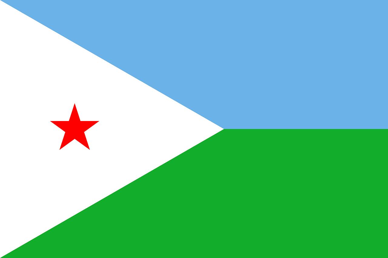 trademark registration Djibouti